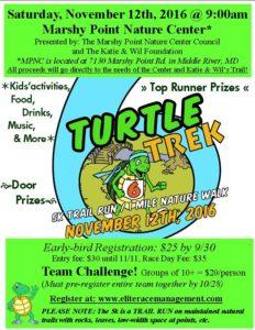 turtle-trek-vi-postcard_final